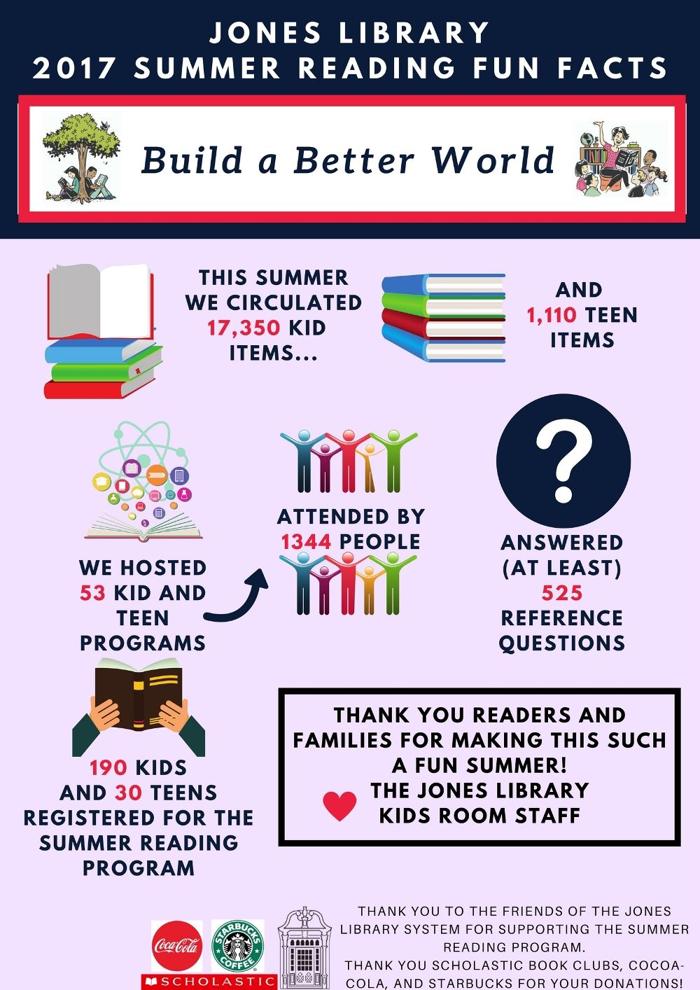 Summer Reading Program for Kids and Teens - Infographic