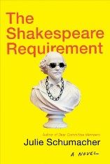 Shakespeare Requirement