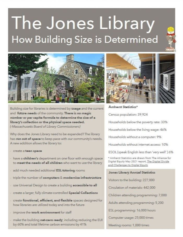 How Building Size is Determined Opens in new window