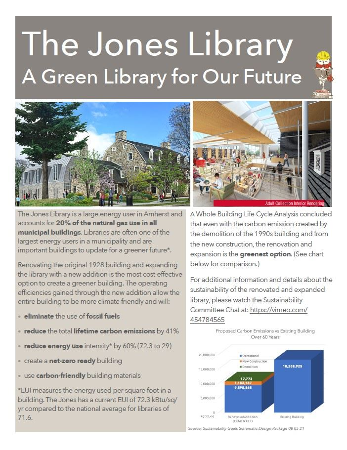A Green Library for Our Future Opens in new window